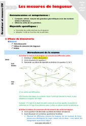 Mesures de longueur – Cm1 – Fiche de préparation