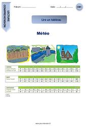 Météo - CM1 - Lire un tableau - Lecture