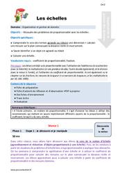 Les échelles – CM2 – Fiche de préparation