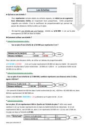 Les échelles – CM2 – Leçon