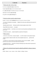 Adverbe – Exercices – Ce2 – Grammaire –  Cycle 3