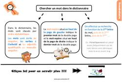 Leçon, trace écrite sur chercher un mot dans le dictionnaire au Cm1