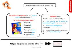 Leçon, trace écrite sur le présent des verbes en –ir comme finir au Cm1