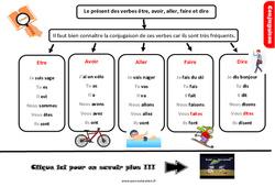 Leçon, trace écrite sur le présent des verbes être, avoir, aller, faire et dire au Cm1