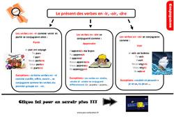 Leçon, trace écrite sur le présent des verbes en –ir, -oir, -dre au Cm1