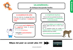 Leçon, trace écrite sur les compléments de verbe, compléments de phrase au Cm1