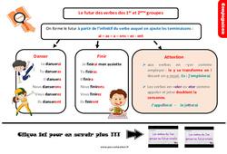 Leçon, trace écrite sur le futur des verbes des 1er et 2ème groupes au Cm1