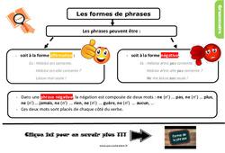 Leçon, trace écrite sur les formes de phrases au Cm2