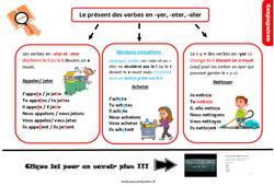 Leçon, trace écrite sur le présent des verbes particuliers en -eter, -eler, -yer au Cm2