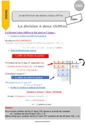 Je sais effectuer des divisions à deux chiffres – CM1 – Leçon