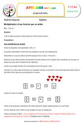 Multiplication d'une fraction par un entier – Algèbre – Montessori – Atelier 11