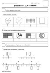 Fractions – Cm2 – Evaluation