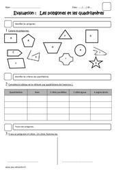 Polygones et quadrilatères – Cm2 – Evaluation