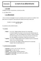 Nom – Déterminants – 5ème – Cours