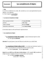 Compléments d'objet - COD, COI, COS - 5ème - Cours