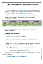 Modaux et substituts  – Modals and Substitutes – 5ème – Cours