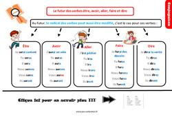 Leçon, trace écrite sur le futur des verbes être, avoir, aller, faire et dire au Cm2