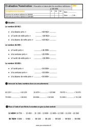 Évaluation, bilan sur encadrer et intercaler les nombres inférieurs à 100 000 au Cm1 avec la correction