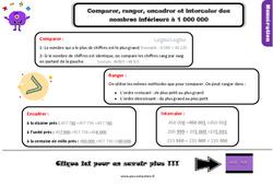 Leçon, trace écrite sur comparer, ranger, encadrer et intercaler des nombres inférieurs à 1 000 000 au Cm1