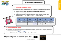 Leçon, trace écrite sur les mesures de masse au Cm1