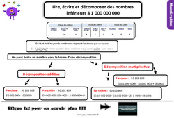 Leçon, trace écrite sur lire, écrire et décomposer des nombres inférieurs à 1 000 000 000 au Cm1