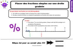 Placer des fractions simples sur une droite graduée - Leçon pour le cm1