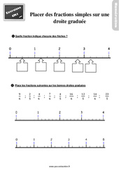 Exercices, révisions sur placer des fractions simples sur une droite graduée au Cm1 avec les corrections