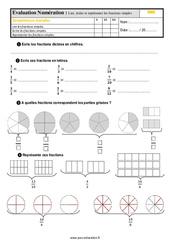 Évaluation, bilan sur lire, écrire et représenter des fractions simples au Cm1 avec la correction