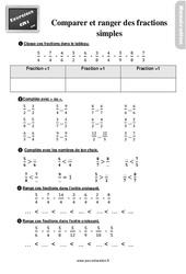 Exercices, révisions sur comparer et ranger des fractions simples au Cm1 avec les corrections