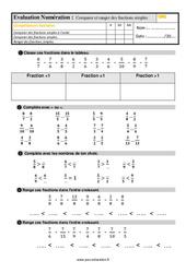 Évaluation, bilan sur comparer et ranger des fractions simples au Cm1 avec la correction
