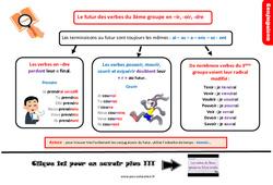 Leçon, trace écrite sur le futur des verbes en –ir, -oir et -dre au Cm1