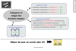 Leçon, trace écrite sur comparer et ranger des fractions simples au Cm2