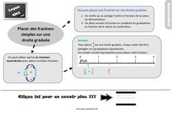 Leçon, trace écrite sur placer des fractions simples sur une droite graduée au Cm2