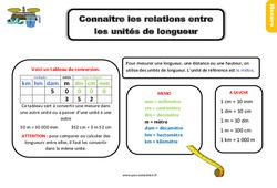 Leçon, trace écrite sur connaître les relations entre les unités de longueurs au Ce2