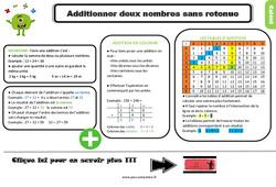 Leçon, trace écrite sur additionner deux nombres sans retenue au Ce2