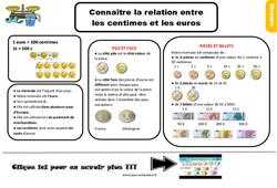Leçon, trace écrite sur connaître la relation entre les centimes et les euros au Ce2
