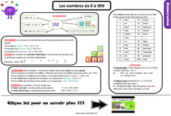 Leçon, trace écrite sur les nombres de 0 à 999 au Ce2