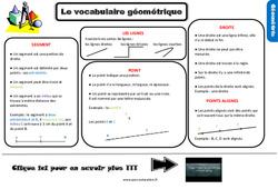 Leçon, trace écrite sur le vocabulaire géométrique au Ce2