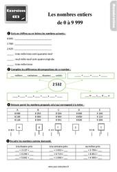 Exercices, révisions sur les nombres entiers de 0 à 9 999 au Ce2 avec les corrections