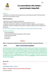 La concordance des temps : passé-simple et imparfait – Cm2 – Fiche de préparation