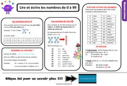 Leçon, trace écrite sur lire et écrire les nombres de 0 à 99 au Ce2