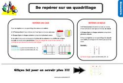 Leçon, trace écrite sur se repérer sur un quadrillage au Ce2