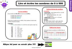 Leçon, trace écrite sur lire et écrire les nombres de 0 à 999 au Ce2