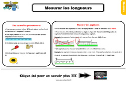 Leçon, trace écrite sur mesurer les longueurs au Ce2