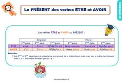 Leçon, trace écrite sur le présent des verbes avoir et être au Ce2