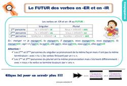 Leçon, trace écrite sur le futur des verbes en -er et -ir au Ce2