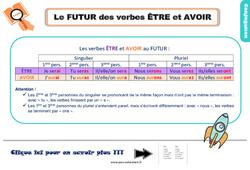 Leçon, trace écrite sur le futur des verbes être et avoir au Ce2