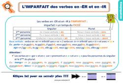 Leçon, trace écrite sur l'imparfait des verbes en -er et en -ir (comme finir) au Ce2