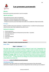Les pronoms personnels – Cm1 – Fiche de préparation