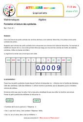Formation et lecture des symboles – Algèbre – Montessori – Atelier 20